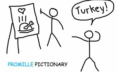 Promille Pictionary